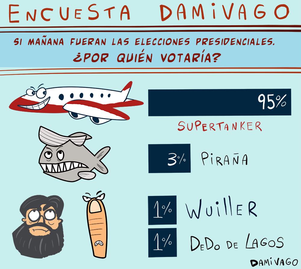 Damivago Nº 414: SuperTanker